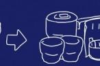 ピッタリ収納、スタンレーのキャンプクックセット用毛細燃料吸い上げアルコールストーブ、風防、燃料ボトルのセットを作ってみた。 – 空き缶でアルコールストーブ(コンロ)自作。
