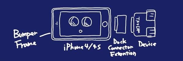 iPhone4s 延長ドックコネクタ