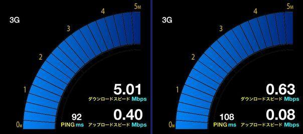 IIJmio 速度計測