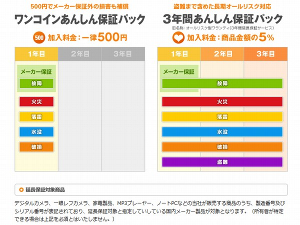 SiSO-LAB☆HUAWEI P8 lite購入
