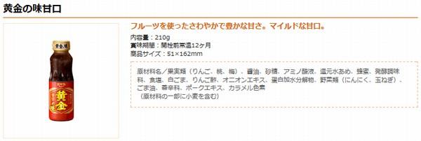SiSO-LAB☆安い肉が柔らかくなる焼き肉のたれはどれだ?