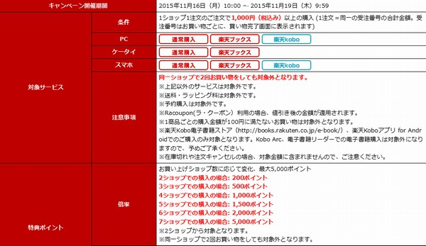 SiSO-LAB☆楽天72時間7ショップ5000ポイント
