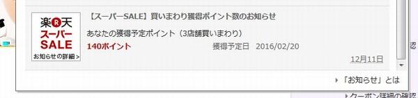 SiSO-LAB☆楽天ポイント、キャンペーンで5,000ポイント獲得
