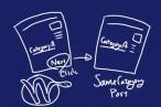 GushをカスタマイズしてWordPressブログで表示されている記事と同じカテゴリでページ送りする方法