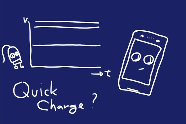 SiSO-LAB☆Quick Charge 2.0 3.0