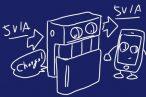 単3/単4ニッケル水素充電池をUSBで充電、モバイルバッテリーにもなってアルカリ電池からのスマホ充電もOKな頼もしいやつ。