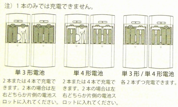SiSO-LAB☆富士通 USBモバイル急速充電器(高容量タイプ) FSC341FX-B(FX)T