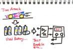 TOYz BAR◆ミニ四駆のタイムアタックで中古になったアルカリ電池を有効利用。ミニ四駆実験装置の元電源に。