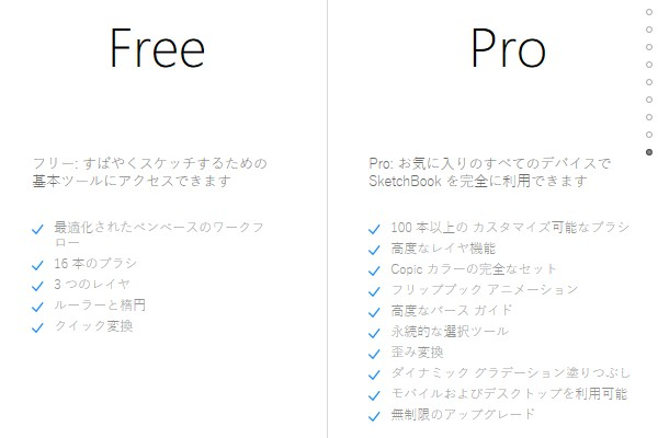 SiSO-LAB☆YOGA BOOK。Autodesk Sketchbook無料、デスクトップ版