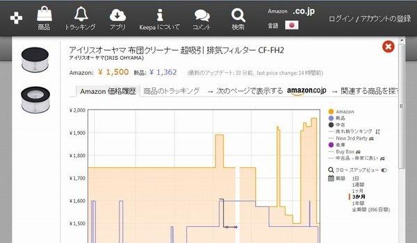 SiSO-LAB☆ChromeにAmazon価格変動表示機能追加。