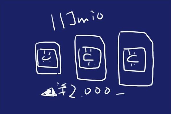 SiSO-LAB☆IIJmio SIM交換・追加手数料無料キャンペーン。