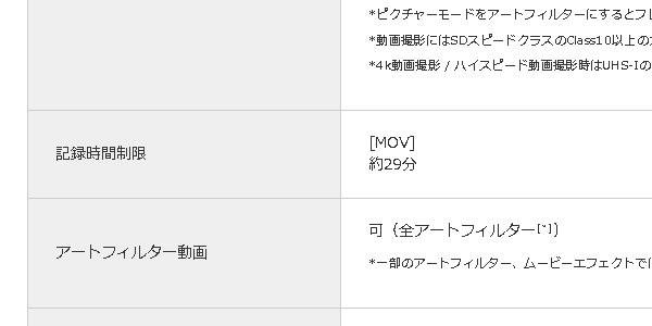 SiSO-LAB☆OLYMPUS TG-5。動画撮影限界時間。