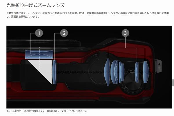 SiSO-LAB☆OLYMPUS TG-5、ズーム構造。