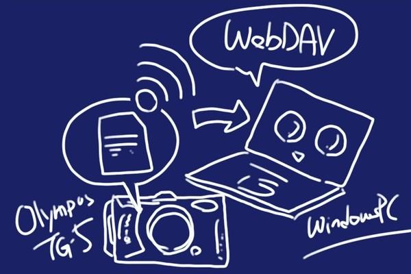 SiSO-LAB☆東芝FlashAir SD-UWA032G W-04。パソコンから設定ツールでセットアップ。