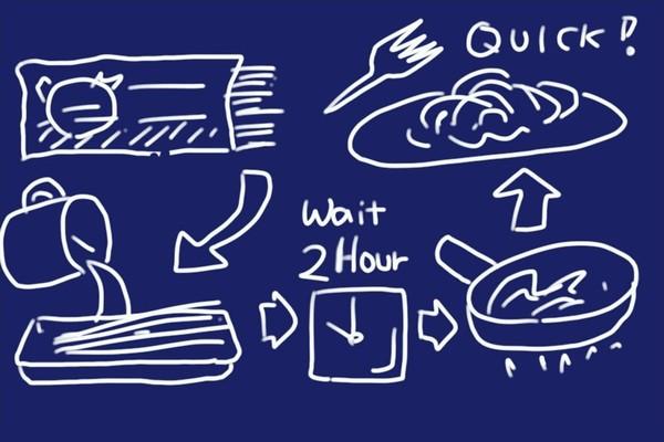 SiSO-LAB☆スパゲティを水に2時間浸けて時短調理。