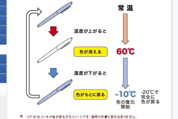 SiSO-LAB☆フリクションボール、ポケットにできたシミを消す方法。-20℃になると色が戻る。