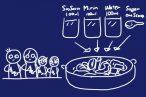 SiSO-LAB☆SiSO家的すき焼きの割下レシピ。