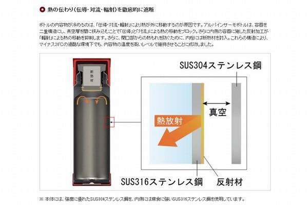 SiSO-LAB☆モンベル アルパインサーモボトル0.9L。軽さと保温・保冷性能の秘密。