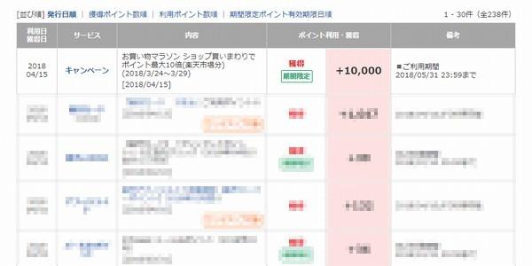SiSO-LAB☆楽天ふるさと納税、長崎県島原市ジビエ肉セット。お買い物マラソンで1万ポイントゲット。