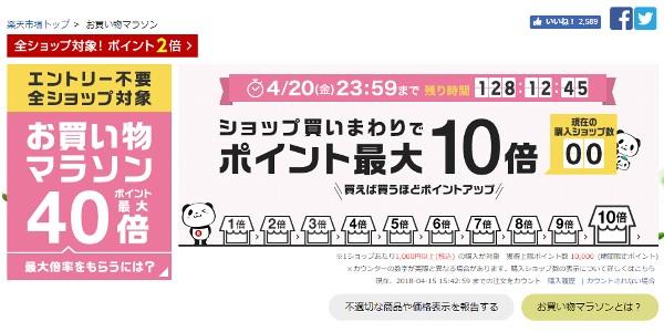 SiSO-LAB☆楽天 お買い物マラソン。