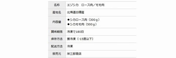 SiSO-LAB☆ふるさと納税。北海道白糠町 えぞシカ肉セット。楽天。
