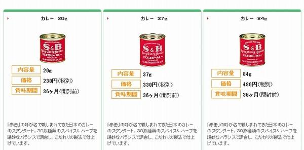 SiSO-LAB☆ふるさと納税 カレー粉で作ったカレーで猪肉堪能。S&B赤缶カレー粉。