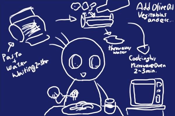 SiSO-LAB☆電子レンジ+水浸けパスタで時短調理。