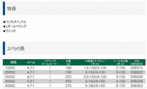 SiSO-LAB☆プロトラスト リール セレスト 3000C。大藤つり具公式ホームページ。
