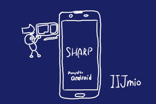 SiSO-LAB☆格安SIM、IIJmioでSHARP AQUOS sense plus SH-M07購入。SIMセットアップ。
