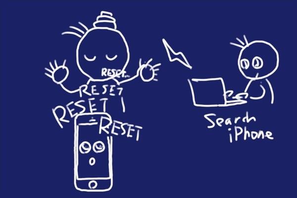 SiSO-LAB☆iPhone、タッチパネル故障、端末リセット。
