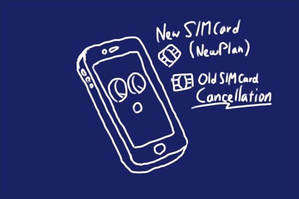 格安SIM、IIJmio、解約も簡単。データ通信プラン(ミニマムスタートプラン)を解約する方法。